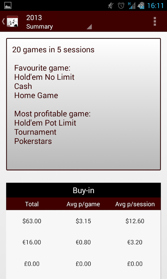 Poker bankroll manager free