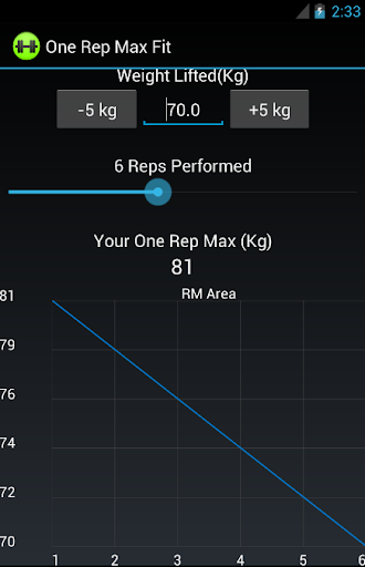 One Rep Max Fit