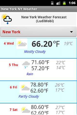 NEW YORK NY Weather Forecast