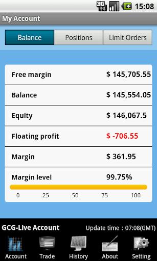 GCG Trader 交易软件
