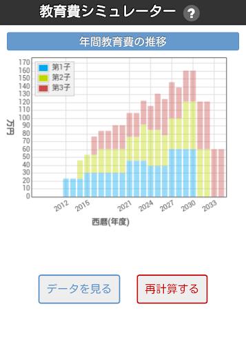 【免費財經App】Tuition Simulator(教育費シミュレーター)-APP點子