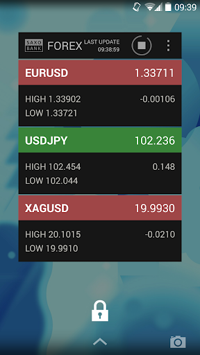 玩免費財經APP|下載SaxoTraderGO FX Widget app不用錢|硬是要APP
