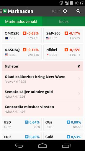 【免費財經App】Avanza-APP點子