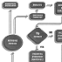 Process Control Basics icon