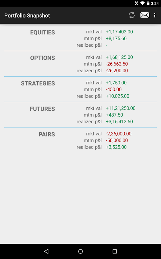 StockViz- screenshot