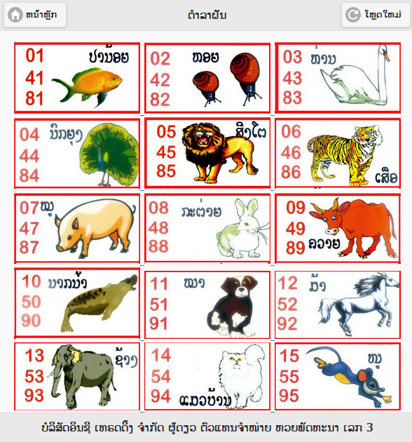 Laos Lottery Animal Numbers Chart Lao Lottery On The App