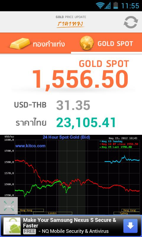 Gold Price update ราคา ทอง- screenshot
