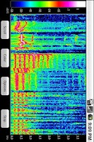 Screenshot of SpectralPro Analyzer