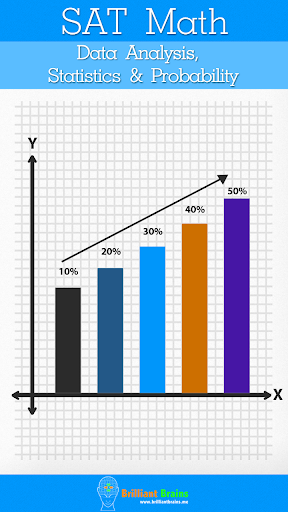 SAT Math : Data Analysis Lite