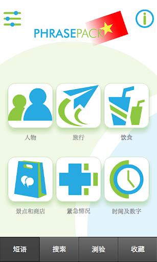 学习越南语短语手册
