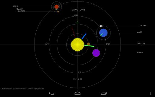 玩教育App|プロアストロクロックLWP免費|APP試玩
