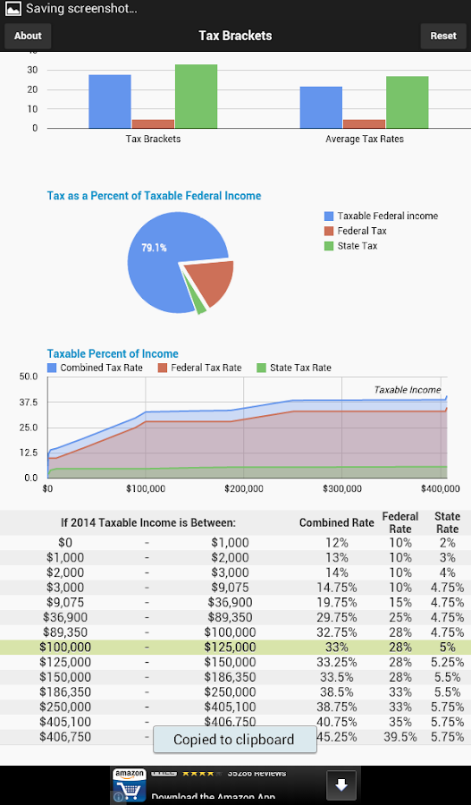 US Tax Brackets- screenshot