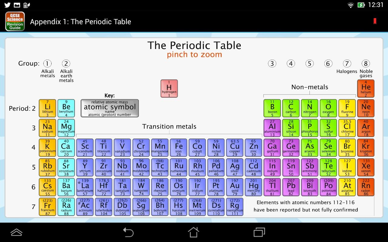 GCSE Science Revision Guide- screenshot