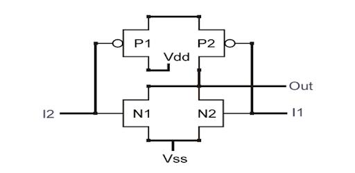 mos circuits