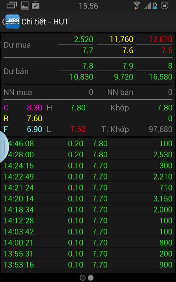 M.Stock24 (MBS Stock Trading) - screenshot