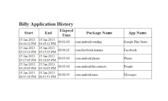 Screenshot of KidTrack™ Installer