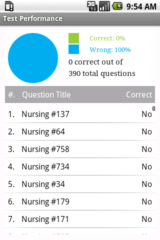 NCLEX-RN Exam Prep by UM - screenshot