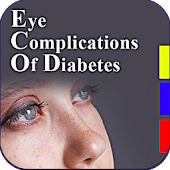 Eye Complications Of Diabetes