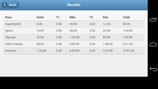 Triathlon Race Calculator- screenshot thumbnail