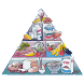 Calories fats proteins carbs
