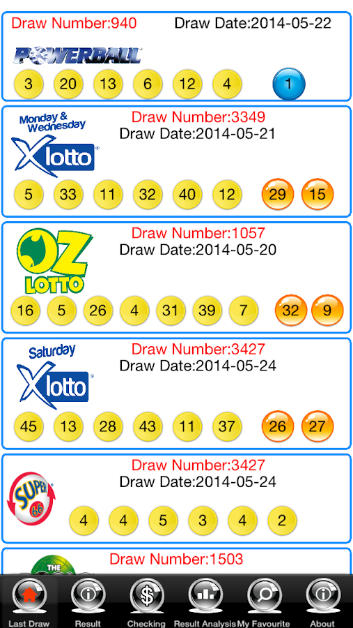 World Lotto Australia