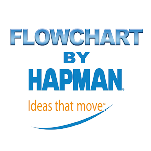 Flowchart By Hapman