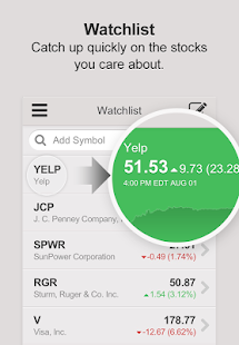 StockTwits - Stock Market Chat Screenshot 7