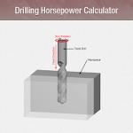 Drilling Horsepower Calculator