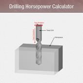 Drilling Horsepower Calculator