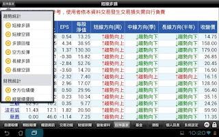 Screenshot of 永豐金證券《iLeader》HD