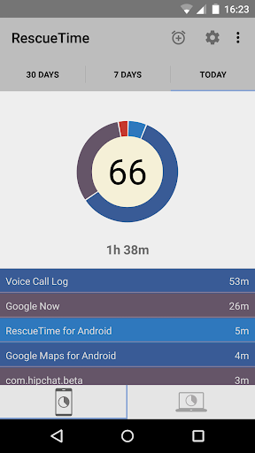 RescueTime - Work Life Balance