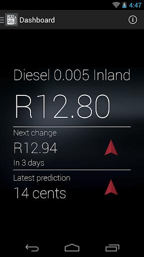 SA Fuel Price