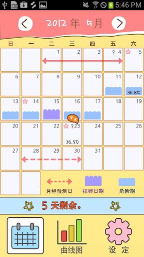 Supreme 生理日记