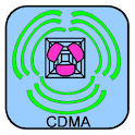 droidRFTool CDMA logo