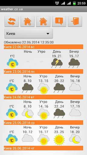 weather.co.ua