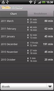 Traffic Counter Pro - screenshot thumbnail