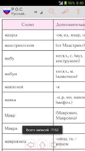 Орфографический словарь рус