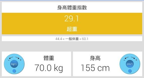 身高體重指數 5-99+