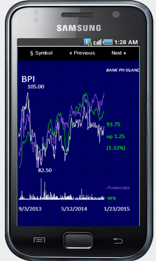 Philippine Stocks Scanner
