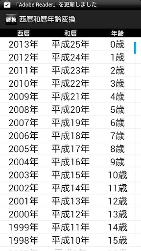 西暦和暦年齢変換