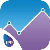 Download PIP Stress Tracker APK on PC