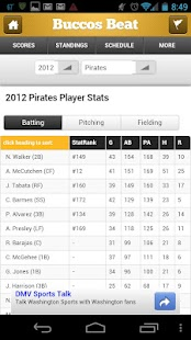 Baseball by StatSheet - screenshot thumbnail