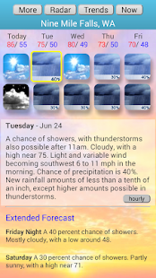 Weather4us- screenshot thumbnail