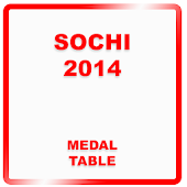 Sochi 2014 - medal table