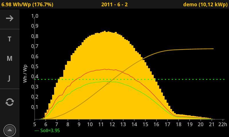 SunWatcher- screenshot