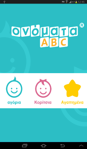 Oνόματα Abc