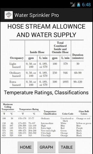 【免費教育App】Water Sprinkler ProCalDesign-APP點子