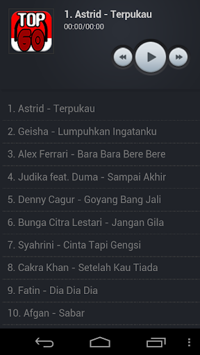 Top 60 Musik Indonesia