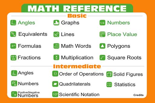 Quackenworth's Math Reference