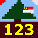 NUMBERS IN ORDER MALAYSIA icon